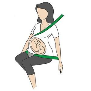 Podróż w czasie ciąży