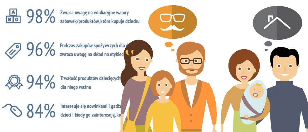 Rodzic konsument